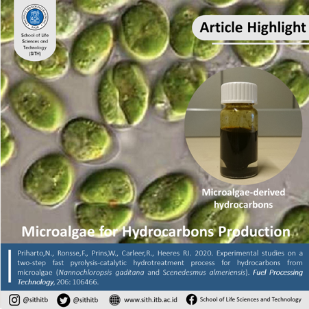 Experimental studies on a two-step fast pyrolysis-catalytic hydrotreatment process for hydrocarbons from microalgae (Nannochloropsis gaditana and Scenedesmus almeriensis)