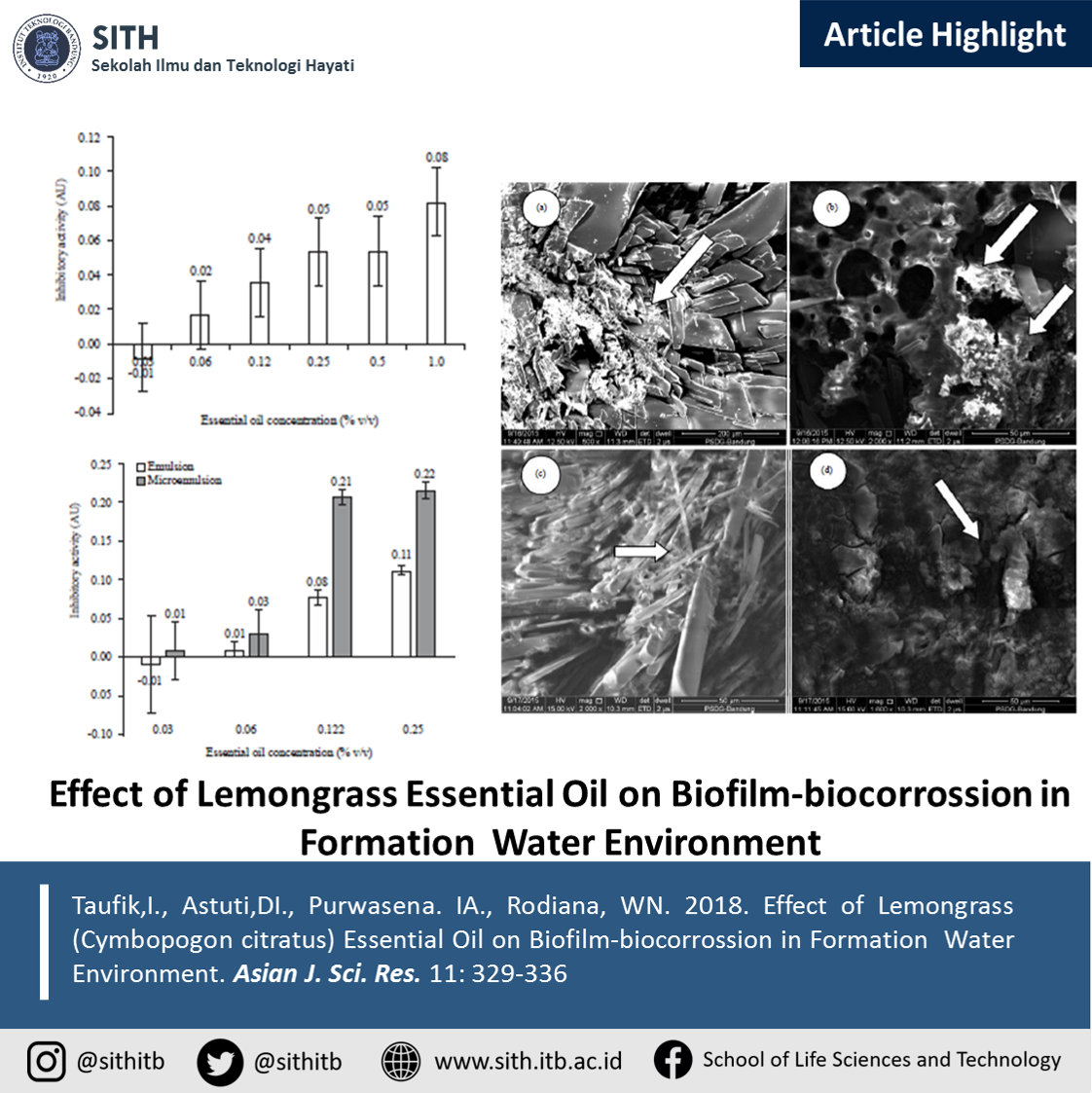Effect of Lemongrass (Cymbopogon citratus) Essential Oil on Biofilm-biocorrossion in Formation Water Environment
