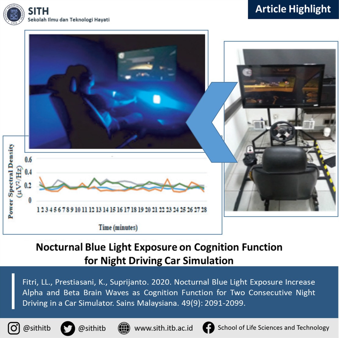 Nocturnal Blue Light Exposure Increase Alpha and Beta Brain Waves as Cognition Function for Two Consecutive Night Driving in a Car Simulator